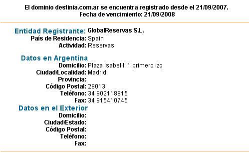 Madrid - Argentina